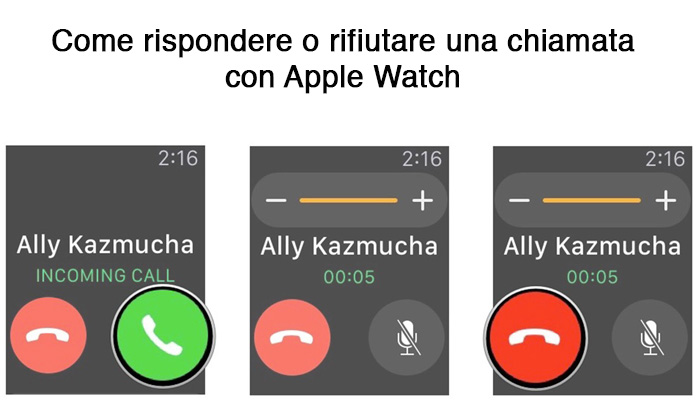 Come rispondere con Apple Watch
