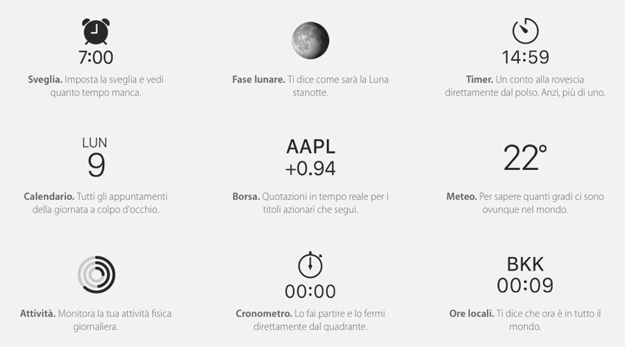 Complicazioni-Apple-Watch