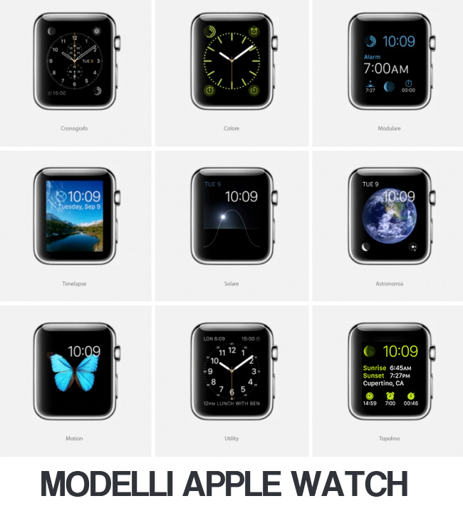 Elenco modelli Apple Watch