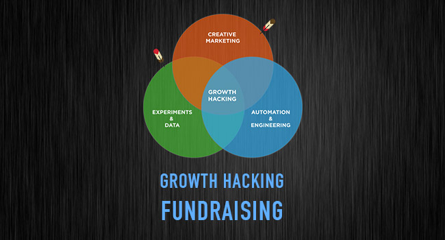Growth Hacking Fundraising